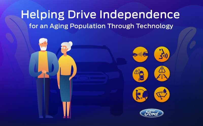 Ford以一套稱作第三年齡套裝(Third Age Suit)的穿戴裝置來進行汽車研發設計超過20年,工程師透過第三年齡套裝模擬及體驗人類老化後的身體狀態,以了解銀髮族的用車狀況並改善汽車設計。(圖/Ford提供)