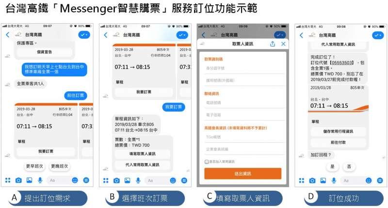 20190328-台灣高鐵28日起推出「Messenger智慧購票」服務,旅客用Facebook語音就能輕鬆訂到票。圖為台灣高鐵「Messenger智慧購票」服務訂位功能示範。(台灣高鐵公司提供)
