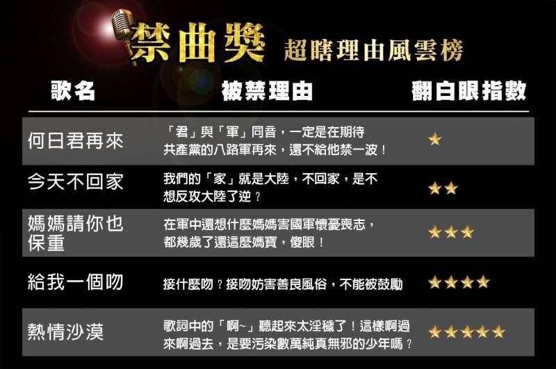 內政部列出當年的「禁歌」理由有夠瞎…(圖/取自內政部臉書)