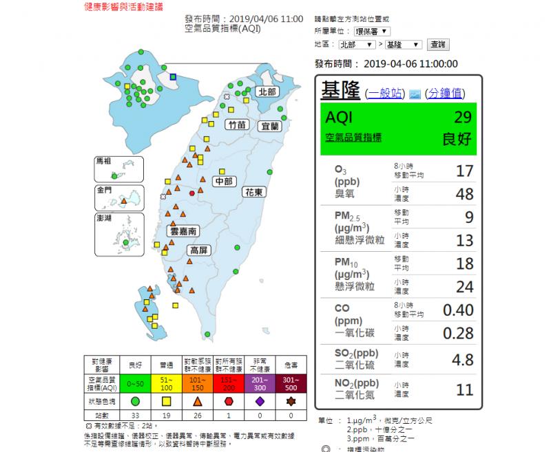 20190406-4月6日上午11時前空氣品質狀況。(取自行政院環保署空氣品質監測網)