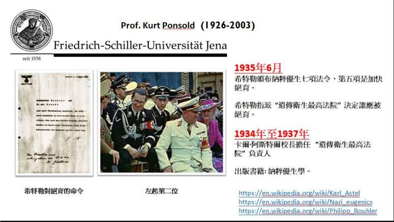 20190409 upload-天如專題-Dienogest源起要追溯自二次世界大戰,德國納粹領袖希特勒對散居歐洲各地的1100多萬猶太人下達了「滅種」指令。02(曾志仁提供)