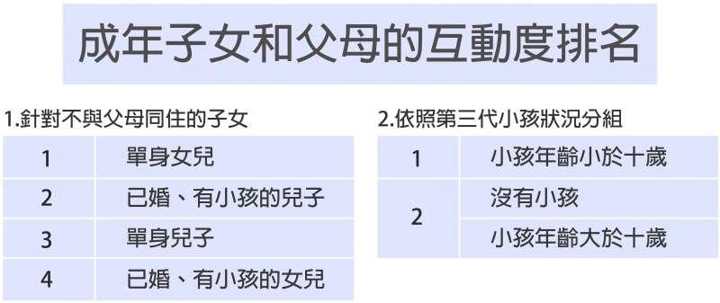 圖說設計│黃曉君、林洵安 資料來源│陶宏麟(圖/研之有物提供)