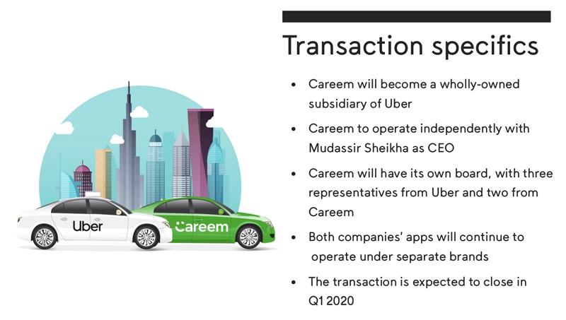 Careem已在官網上放出由Uber收購的宣傳。來源:Careem官網