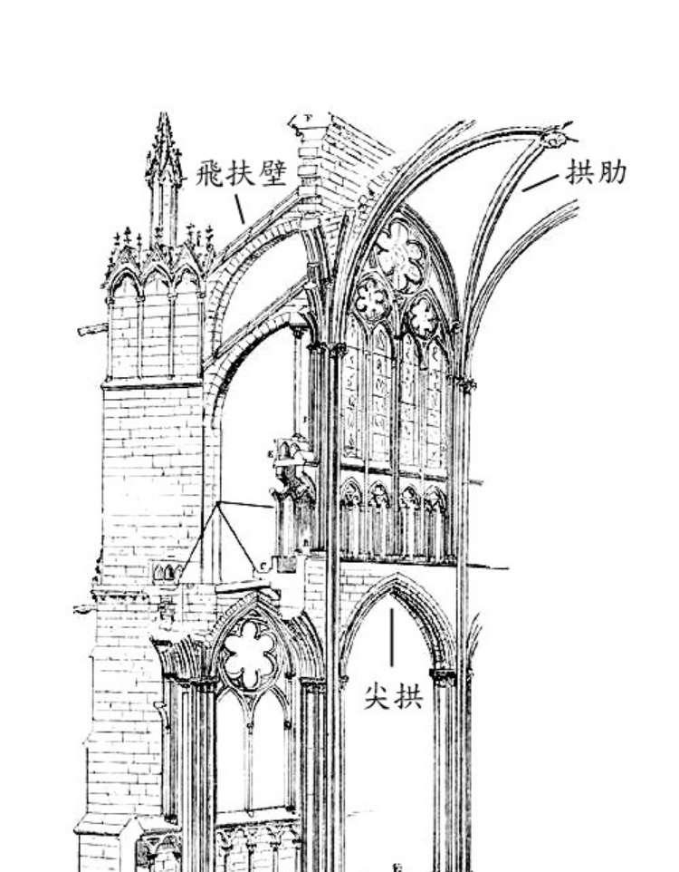 巴黎聖母院結構圖。(作者提供)