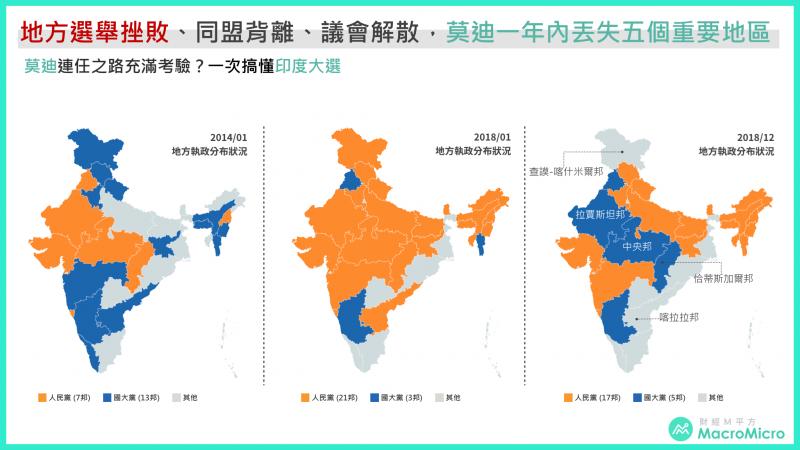 印度股市9.png(圖片來源:財經M平方)