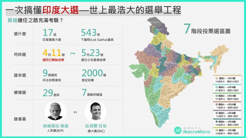 印度股市4.png(圖片來源:財經M平方)