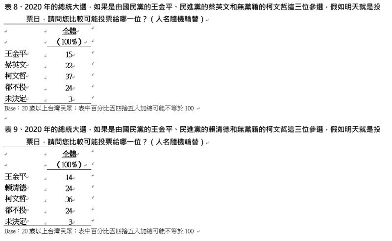 (TVBS提供)