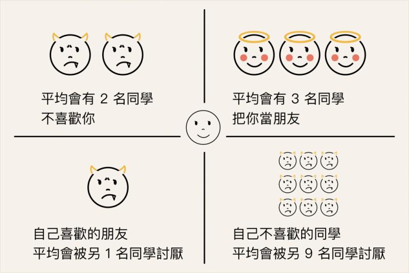 (圖/資料來源|吳齊殷提供,圖說設計|林婷嫻、張語辰)
