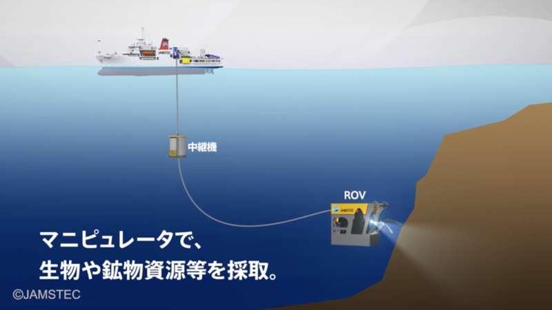 海洋調查船「解明號」的海底無人探查機,可潛入海底3000公尺作業。(JAMSTEC官網)