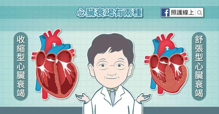 06心臟衰竭問題多,8個迷思要破解!-完稿-02(圖/照護線上)