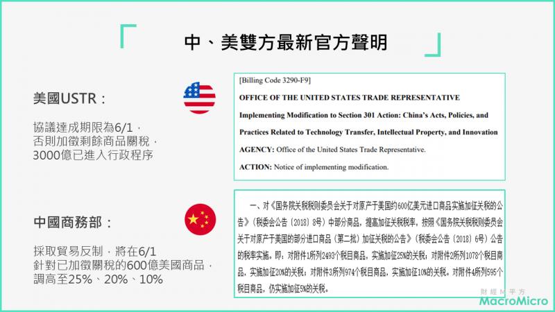 貿易戰開打前,官方聲明比一比(圖片來源:財經M平方)