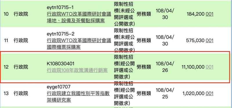 20190516-國民黨發言人洪孟楷16日指出,行政院近期編列一筆1200萬元的政策溝通行銷預算。(擷取自行政院網站)