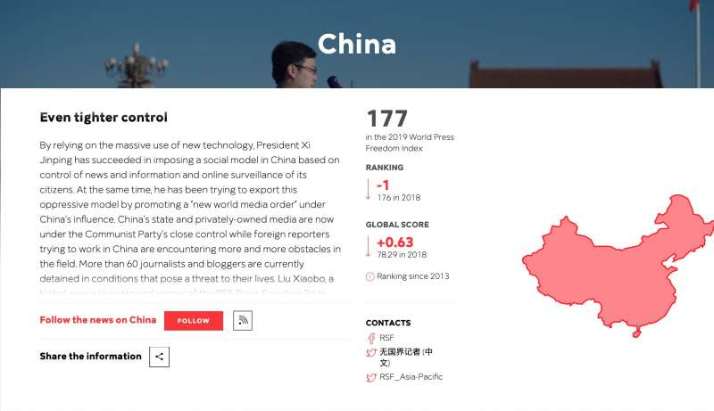 無國界記者針對全球180個國家的新聞自由進行排名,中國在最新的調查中名列177。