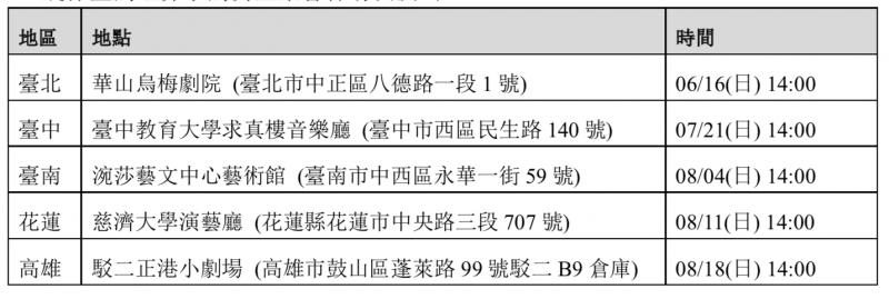 2019錠嵂藍鵲紅鼻子鵲寶童樂會各場次演出資訊。(圖/紅鼻子鵲寶提供)