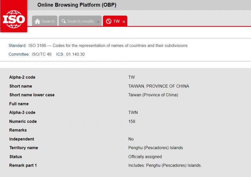 國際標準組織(ISO)制訂3166標準代碼,其中台灣代碼為「TW」或「TWN」或「158」,但ISO又在後加註「Taiwan, Province of China」。(取自ISO網站)