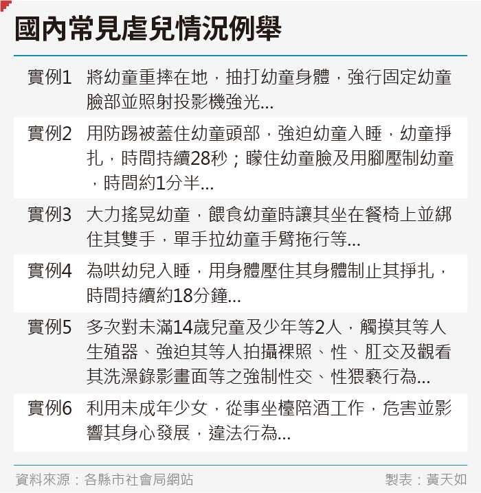 20190524-SMG0035-天如專題_B國內常見虐兒情況例舉