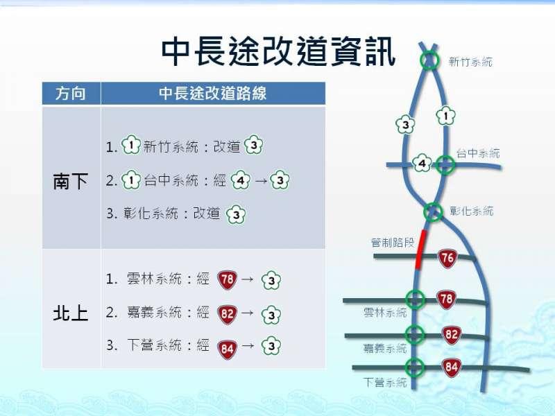 20190526-國道1號彰化到員林南北向雙向路段封閉期間,警方規劃改走國道3號等快速道路,避開封閉路段。(彰化縣警察局提供)