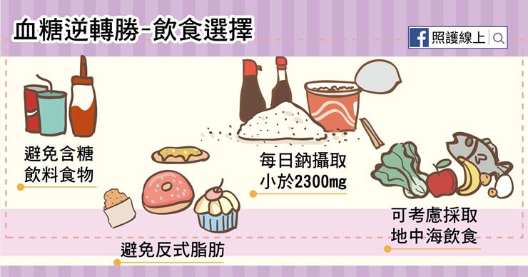糖尿病前期-07.png(圖/照護線上)