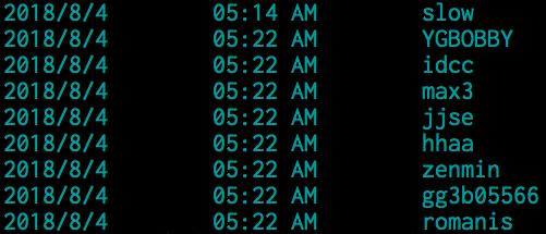20190601-PTT網友發現楊蕙如與idcc及其他多個帳號都有短時間內同IP登入情形。(資料照,取自PTT截圖。)