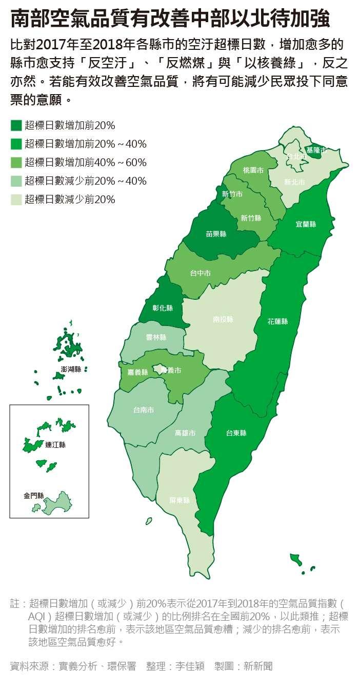20190604-SMG0035-解密台灣/能源公投。K南部空氣品質有改善中部以北待加強