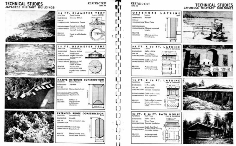 美軍判讀日軍建物時使用的參考手冊。(圖/想想論壇)