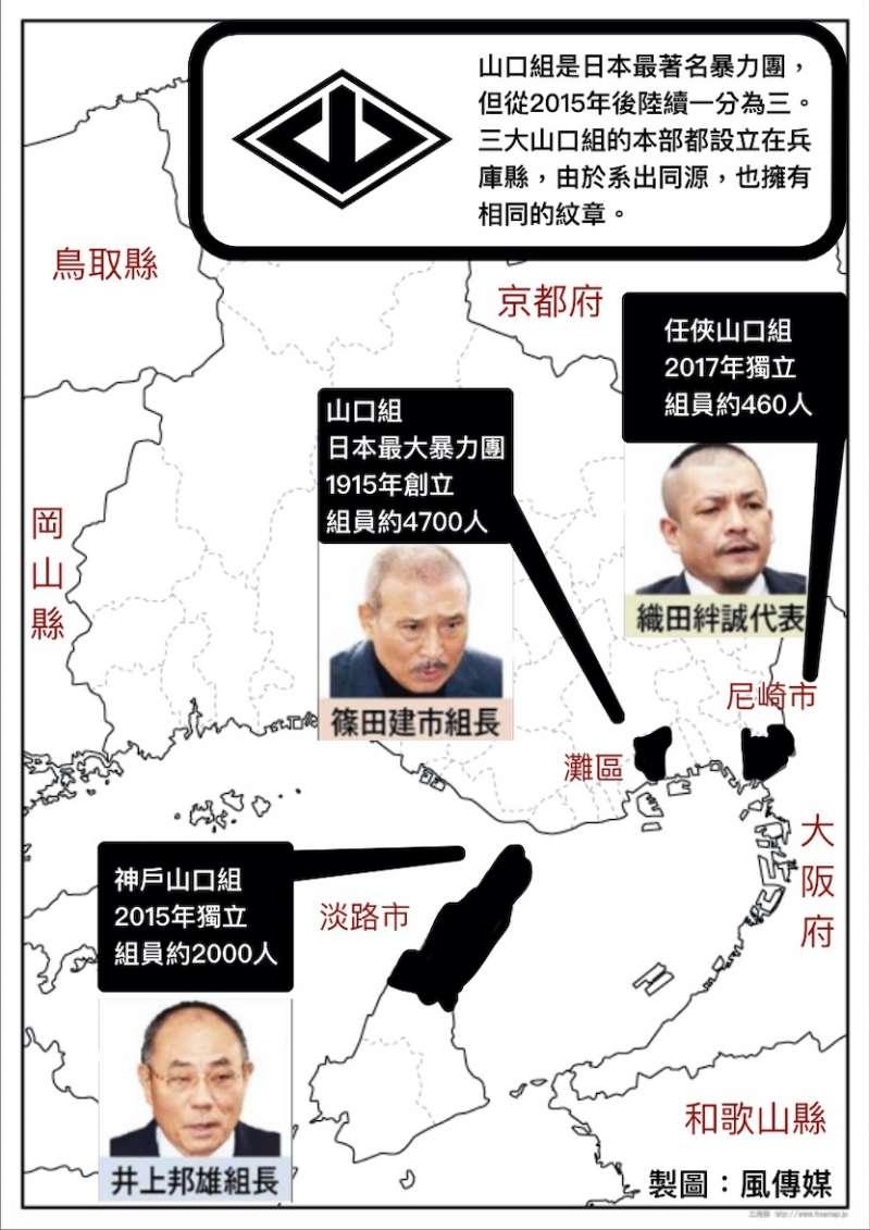 日本三大山口組的本部都設在兵庫縣。(製圖:風傳媒)