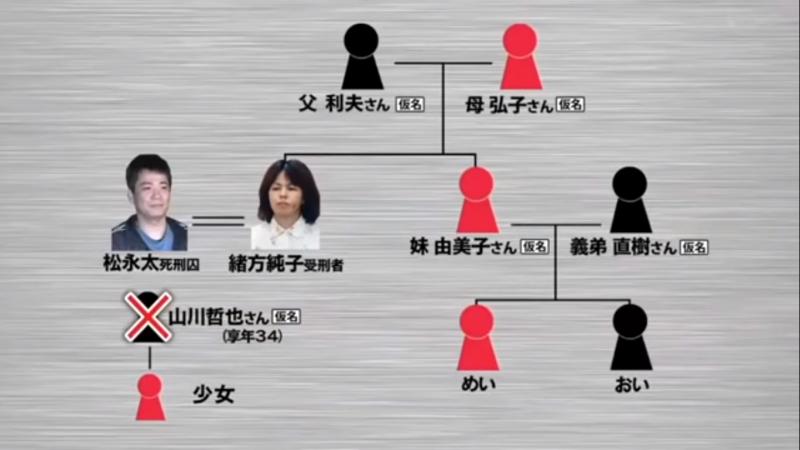 「北九州監禁殺人事件」首位被害人虎谷久美雄。(圖片擷取自Youtube)