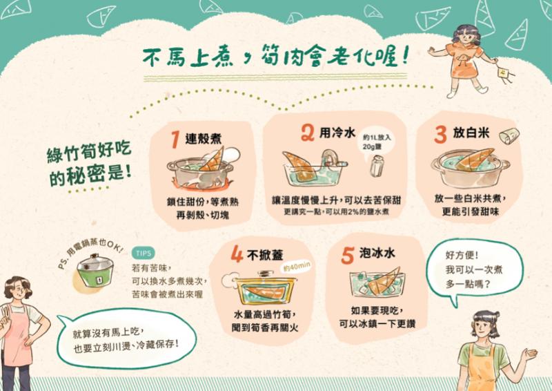 綠竹筍要煮得好吃並不難,把握幾個小訣竅,保證新手也能煮出大師級的口感。 (圖/桂冠提供)