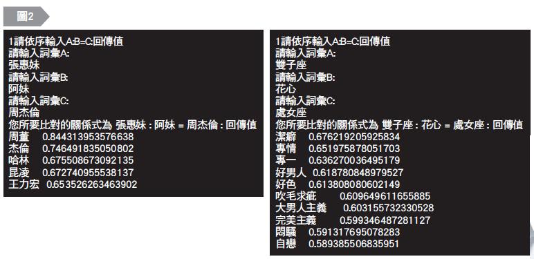 作者使用了2.9億個中文句子訓練出來的詞向量。(台灣銀行家雜誌提供)