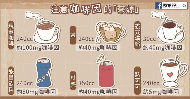 咖啡因-04(圖/照護線上)