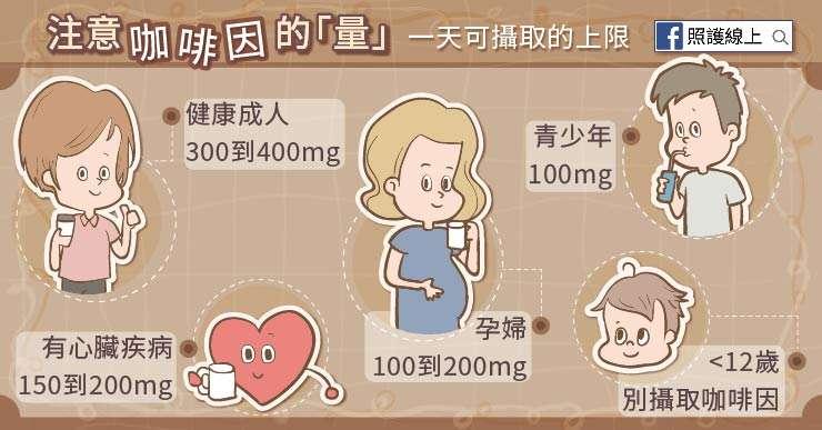 咖啡因-05(圖/照護線上)
