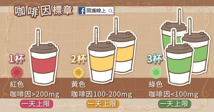 咖啡因-06(圖/照護線上)