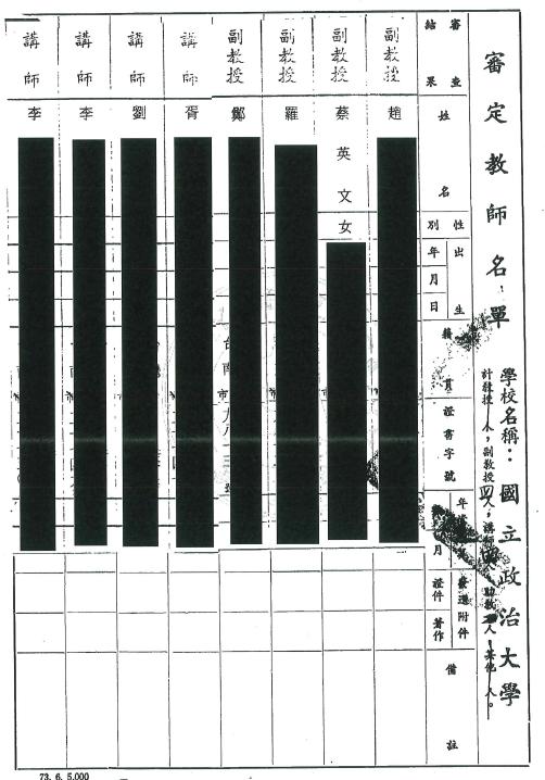 20190719-總統蔡英文名列政治大學教師審定名單。(教育部提供)