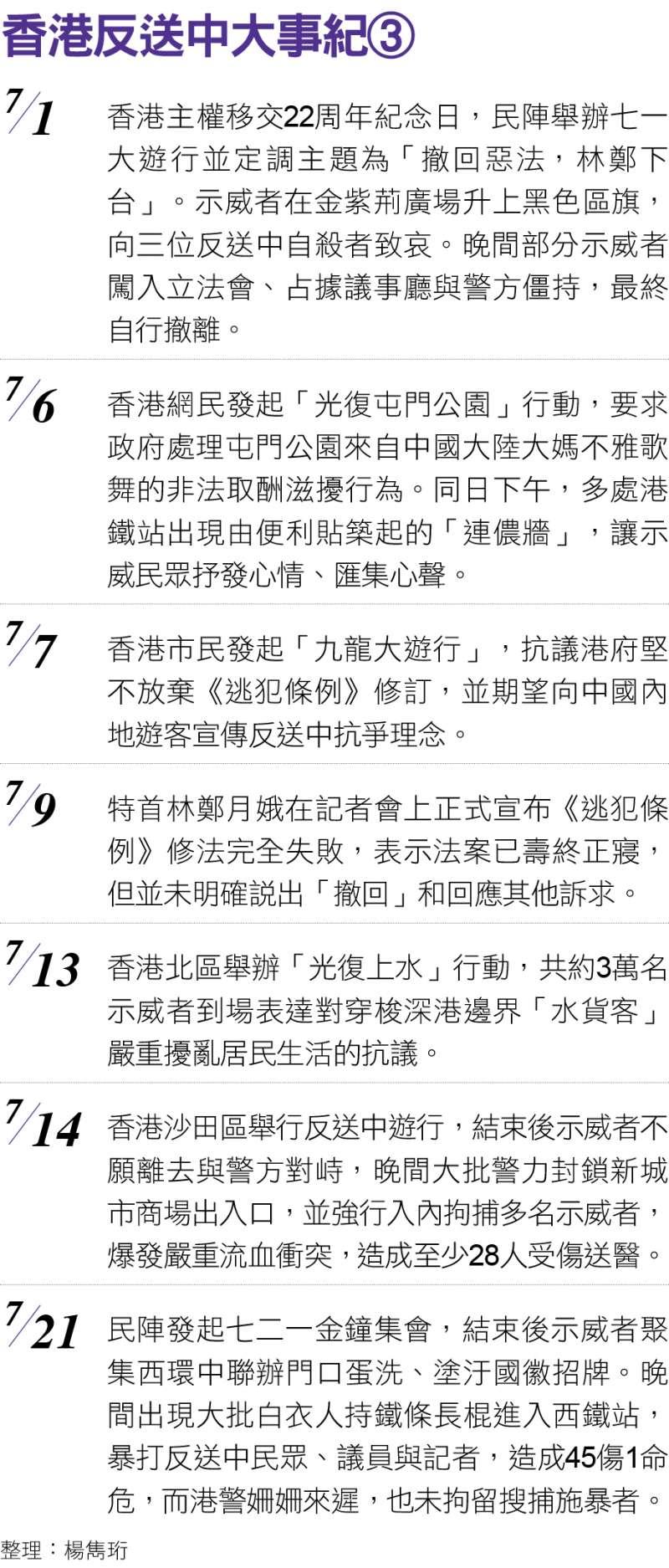 香港反送中大事紀03