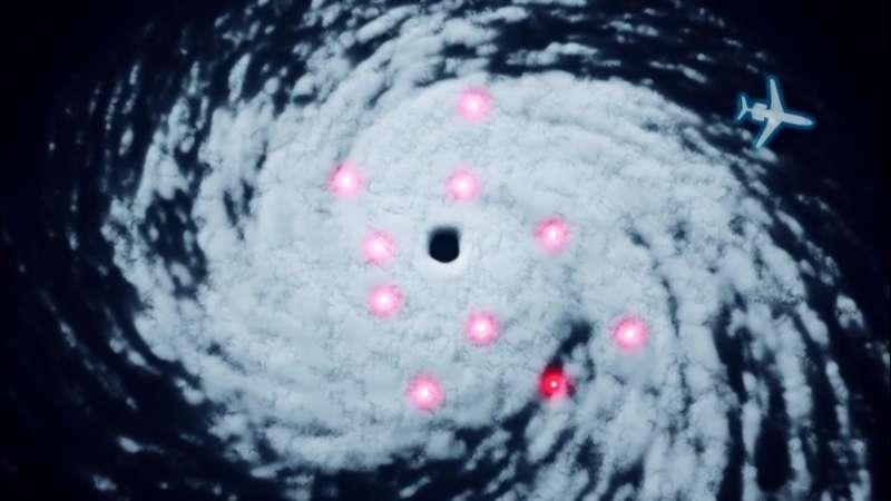 利用在颱風內部丟下多個投落送裝置後,團隊便能取得颱風的立體輪廓。(圖片擷取自Youtube)