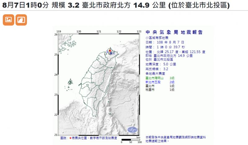20190807-中央氣象局7日發布地震報告。(取自中央氣象局)