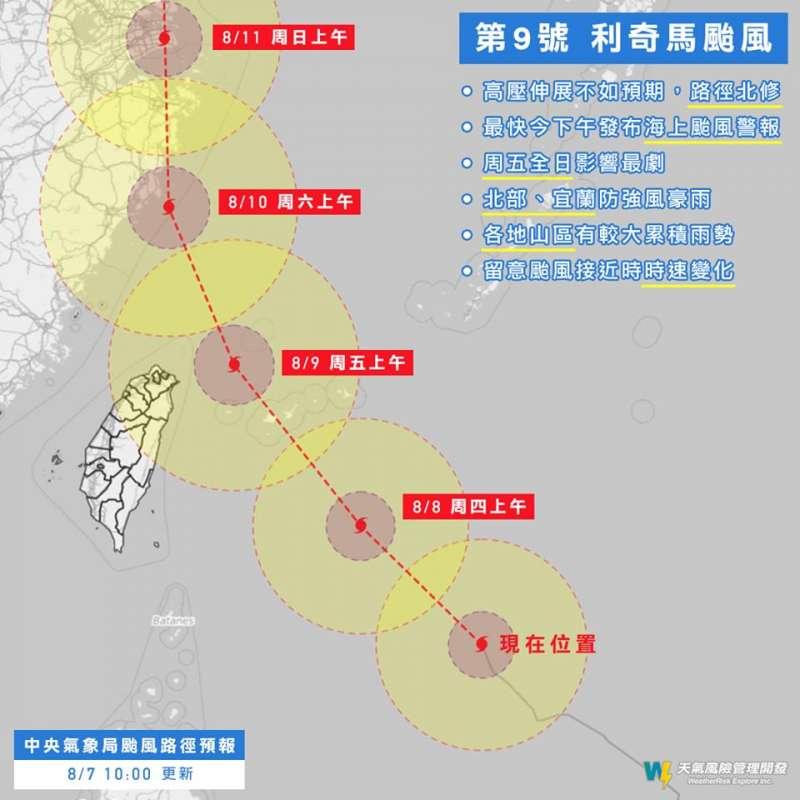 利奇馬颱風動向