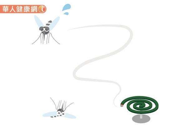 空氣流通的室內點上艾條,讓它瀰漫在空氣中,蚊蟲就不敢接近了。(圖/華人健康網提供)