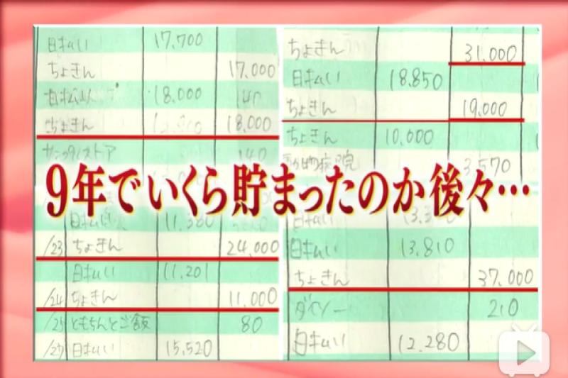 咲十年來的記帳本(圖/取自網路)