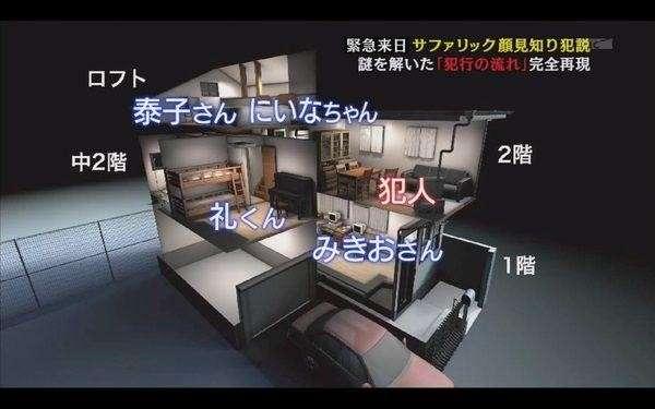 宮澤家房屋示意圖。(圖片擷取自Youtube)