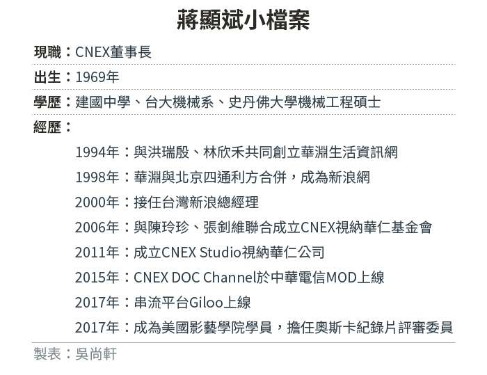 20190818-SMG0034-E01-蔣顯斌小檔案