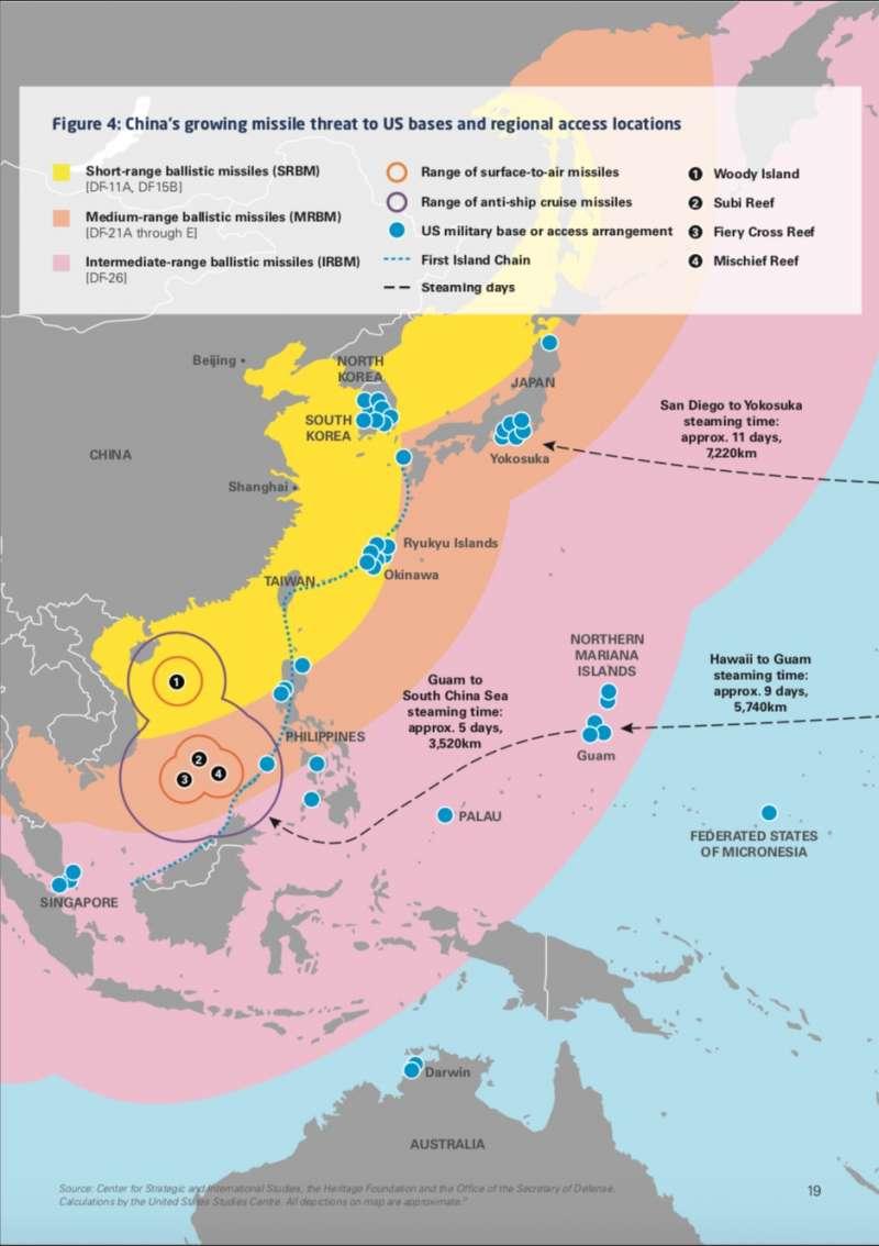 火箭軍的有效打擊範圍:黃色區域為短程飛彈、橘色區域為中程飛彈、粉紅色區域為中長程飛彈的射程。(〈避開危機:印太地區的美國戰略、軍事支出與集體防衛〉報告)