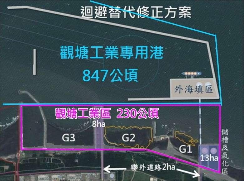 觀塘三接審的是觀塘工業港環現差,847公頃裡有超過200公頃要被開膛剖肚或活埋。