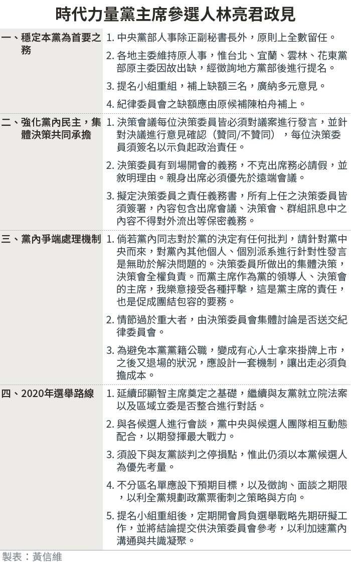20190821-SMG0034-E01_時代力量黨主席參選人林亮君政見