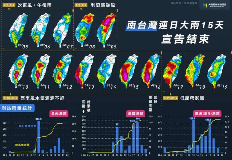白鹿颱風來之前,中南部把握好天氣