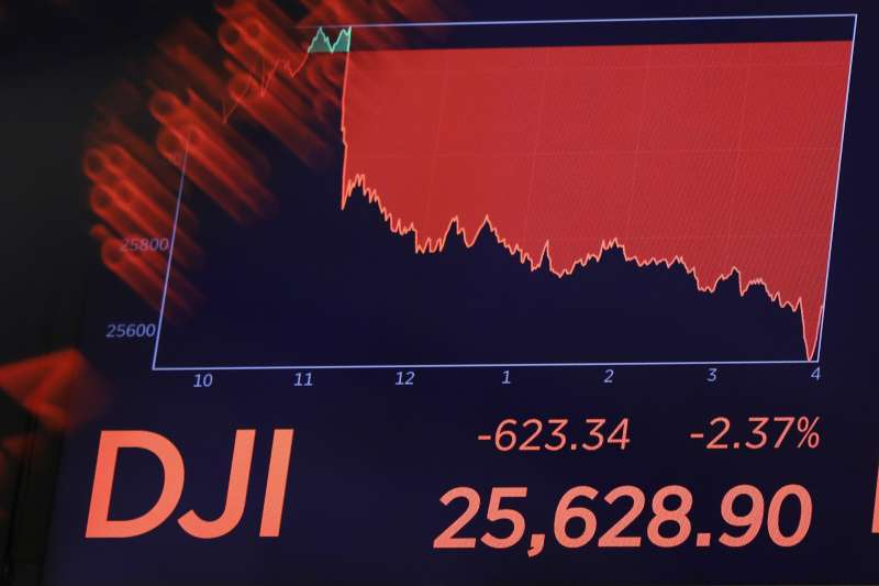 2019年8月23日,美國股市暴跌(AP)