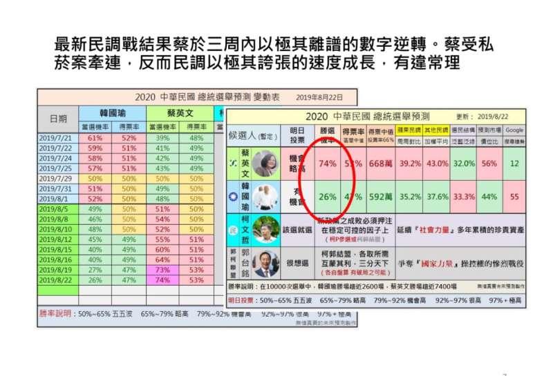 20190825-李來希 私菸案後蔡民調上升(圖擷取自李來希臉書)