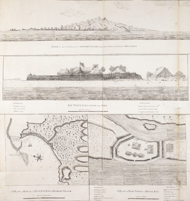 這幾幅金星堡圖由查爾斯.普拉瓦爾(Charles Praval)所繪,他在奮進號返航時加入了庫克。一般認為這幾幅圖是已經亡佚的原作複製品。.(左岸文化提供)