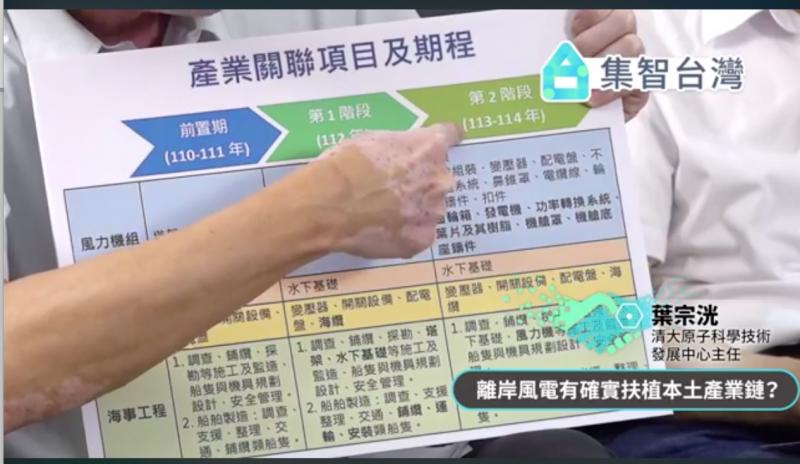 清華大學葉宗洸教授在前行政院長張善政的直播中提到,台電離岸風電採購流標衍生之風機國產化問題。(資料來源:張善政臉書粉專)