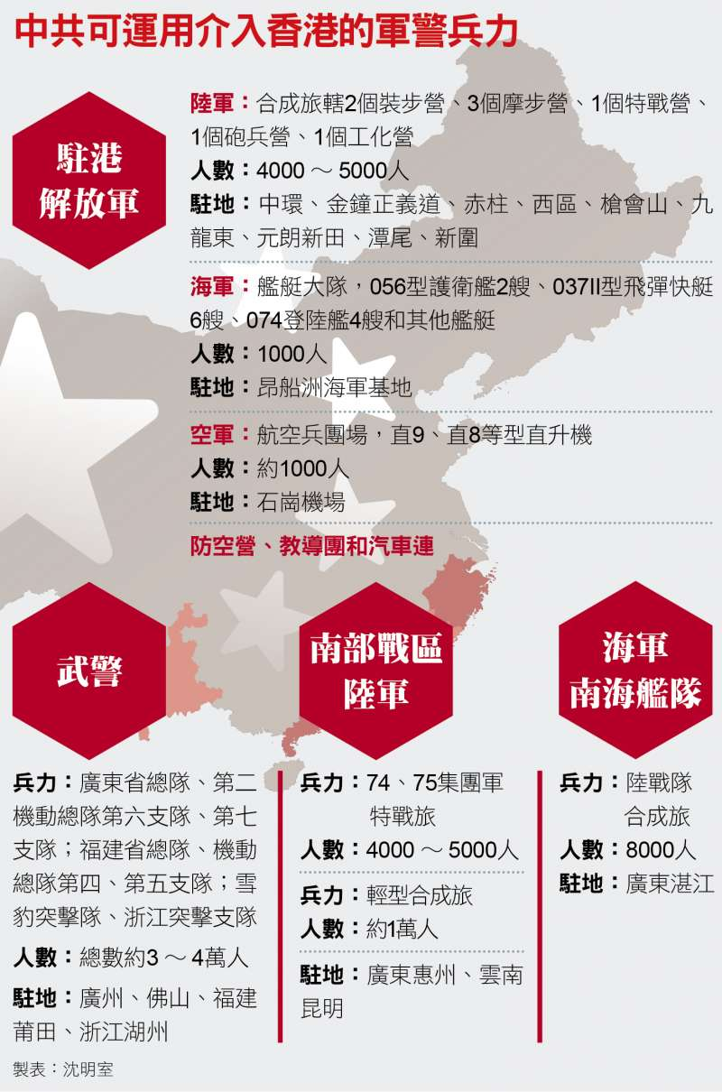 中共可運用介入香港的軍警兵力
